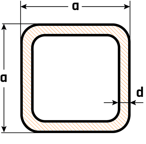 Profile zamknięte zimne kwadratowe