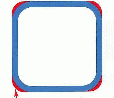 Schemat przedstawiający porównanie przekroju profili giętych na zimno i profili giętych na gorąco. Mniejsze promienie gięcia profili umożliwiają zwiększenie powierzchni przekroju profilu.