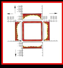 """Profil Gorący"""" EN 10210 – 180x180x6"""